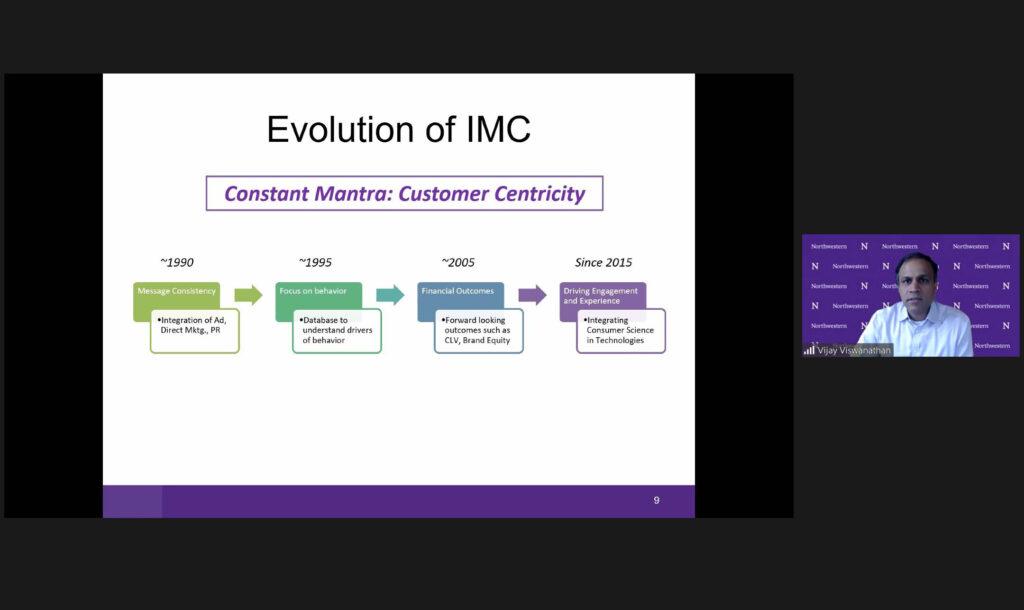 Evolution of Integrated Marketing Communications