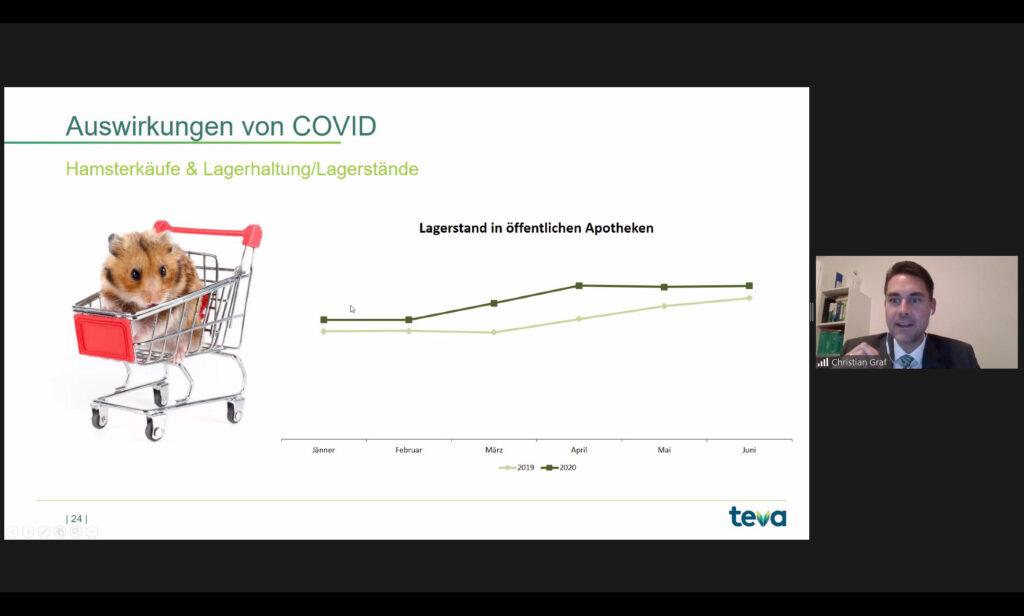 """Christian Graf, Keynote-Speaker der Sales Keynote """"Aktuelle Trends & Herausforderungen im Pharma-Vertrieb"""""""