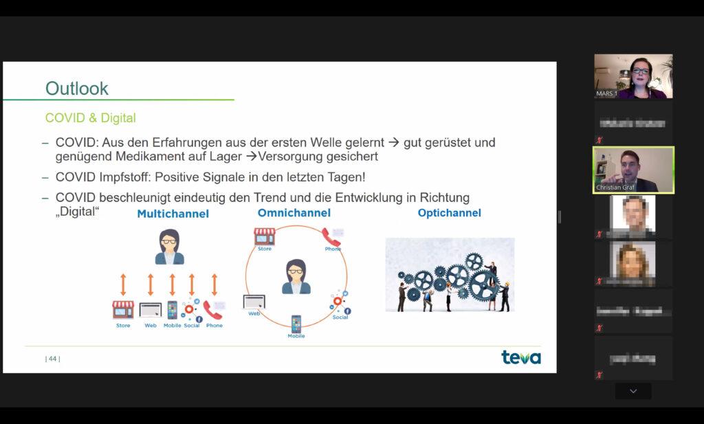 """Sales Keynote """"Aktuelle Trends & Herausforderungen im Pharma-Vertrieb"""""""