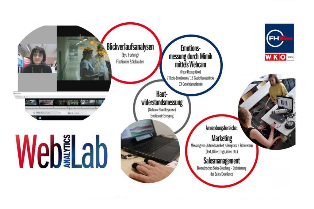 FHWien der WKW baut Web Analytics Lab aus: Übersicht der Einsatzmöglichkeiten